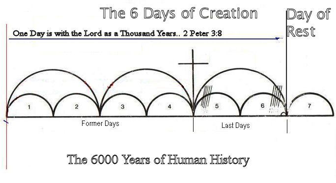 the information about the end of earth in the bible Three world ages bible study did you know that there was an earth age before this one that the earth is really millions of years old there was a time that we all lived on this earth in our spiritual bodies and everyone was happy to find out what brought that to an end.
