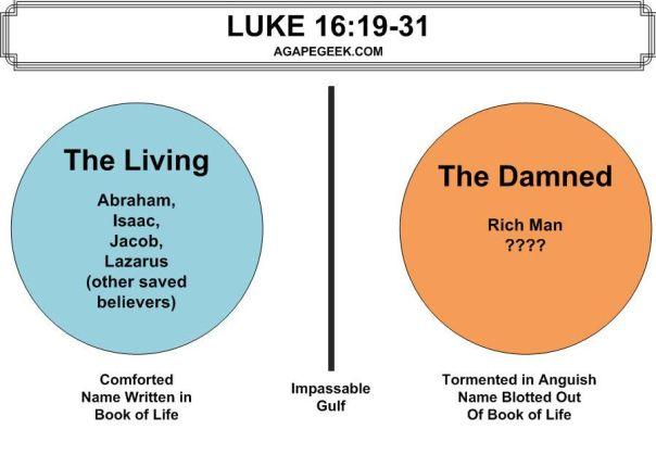 Living_vs_Damned1
